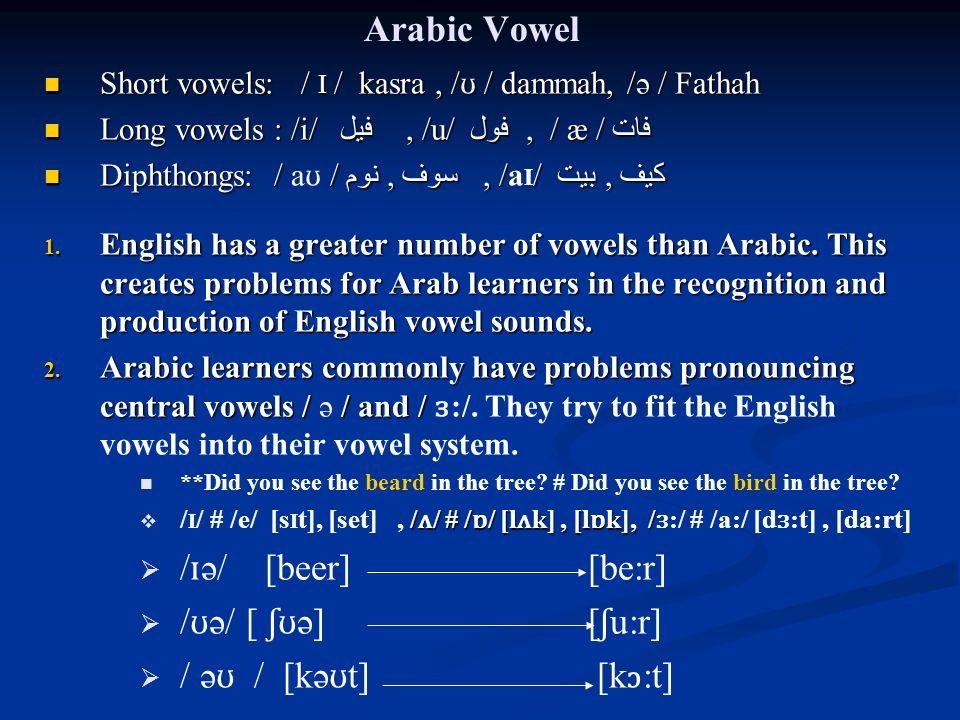 Arabic Vowel /ɪə/ [beer] [be:r] /ʊə/ [ ʃʊə] [ʃu:r]